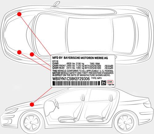 BMW Paint Code Locator