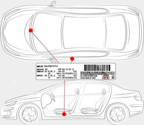 Fiat Paint Code Locator