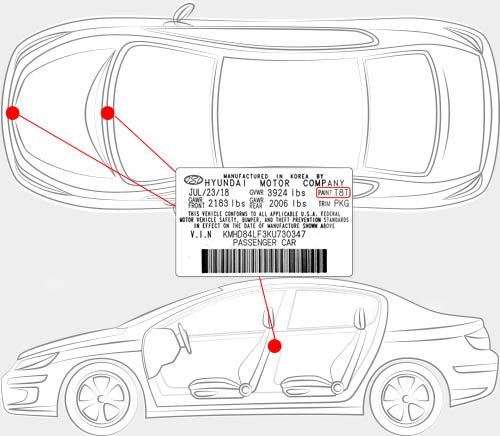 Hyundai Paint Code Locator